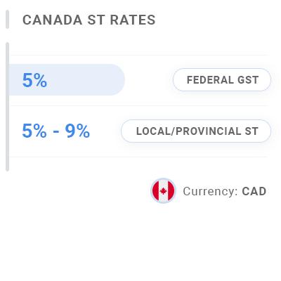 Canada Invoice VAT & GST Rates