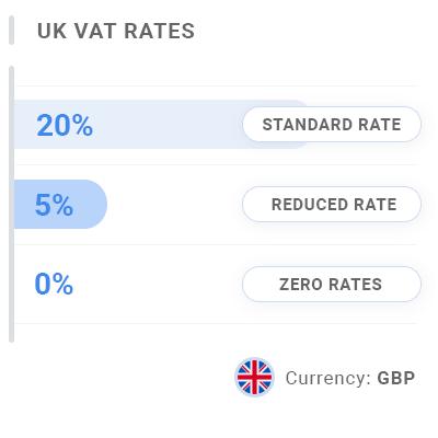 GB Invoice VAT & GST Rates