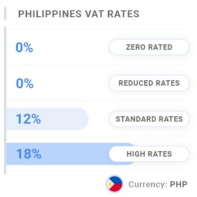 Philippines Invoice VAT & GST Rates
